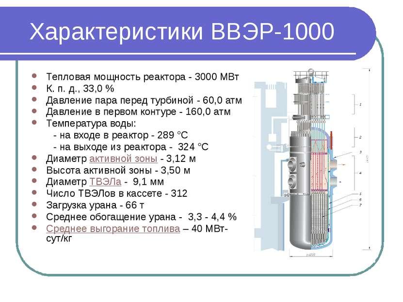 Характеристики ВВЭР-1000 Тепловая мощность реактора - 3000 МВт К. п. д.,33,0...