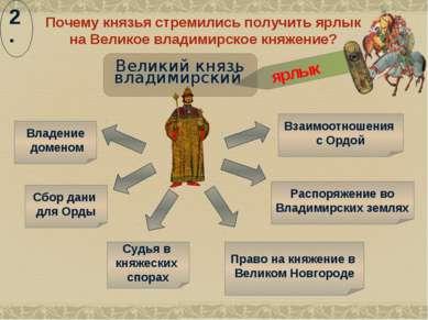 Великий князь владимирский ярлык Владение доменом Судья в княжеских спорах Сб...