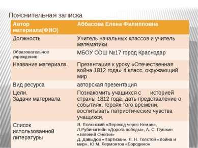Пояснительная записка Автор материала(ФИО) АббасоваЕлена Филипповна Должность...