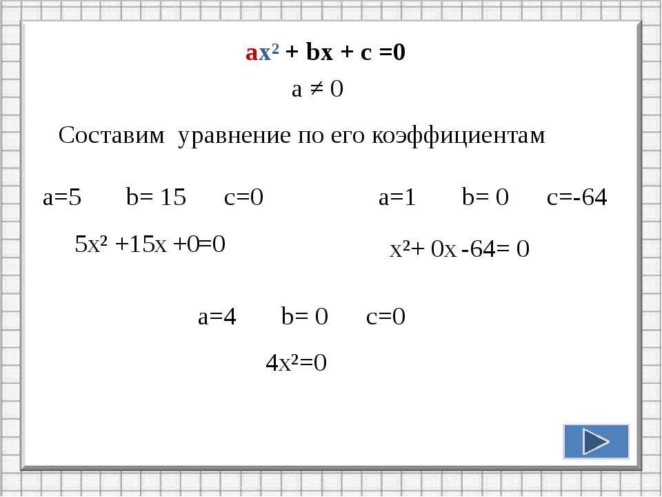 Х1,2= ± Являются ли числа -3 и 3 корнями уравнения х²=9 (-3)² =9 3² =9 Ответ:...