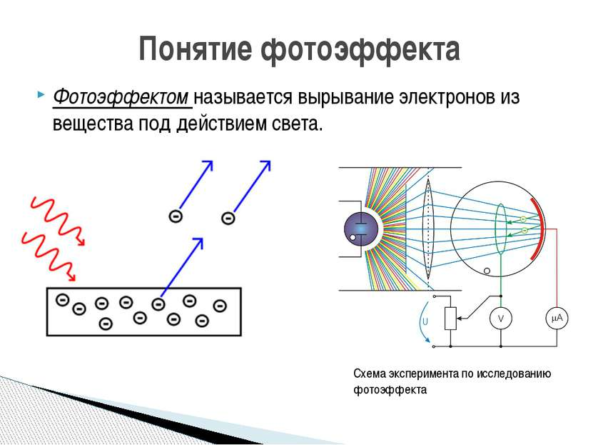 Фотоэффектом называется вырывание электронов из вещества под действием света....