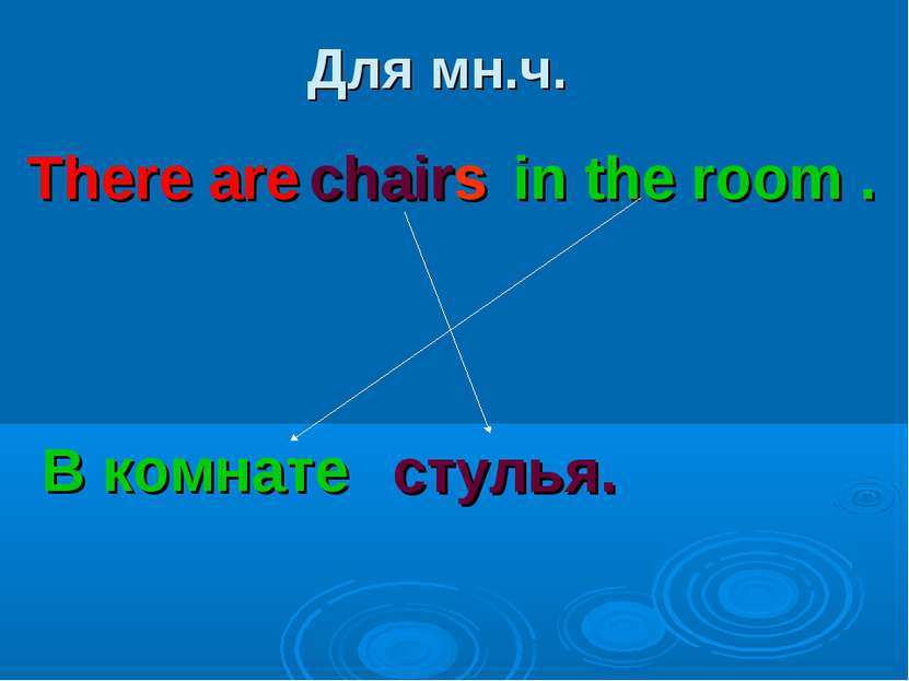 Для мн.ч. There are chairs in the room . В комнате стулья.