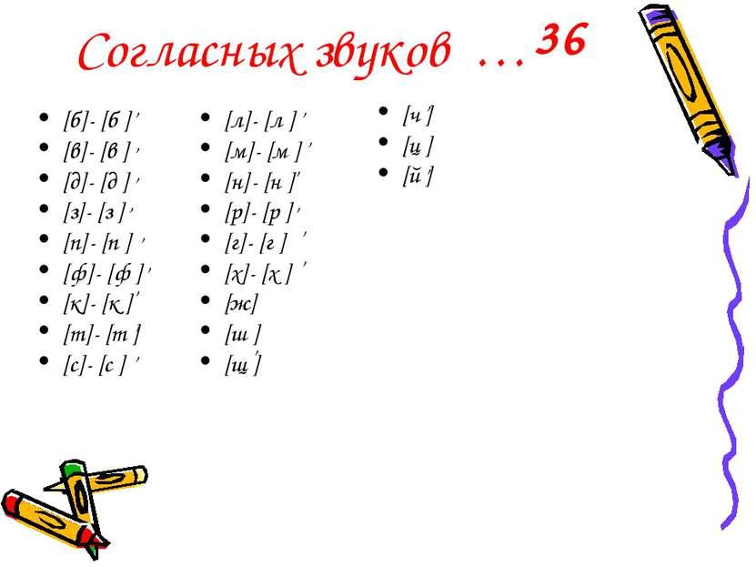 Согласных звуков … [б]- [б ] [в]- [в ] [д]- [д ] [з]- [з ] [п]- [п ] [ф]- [ф ...