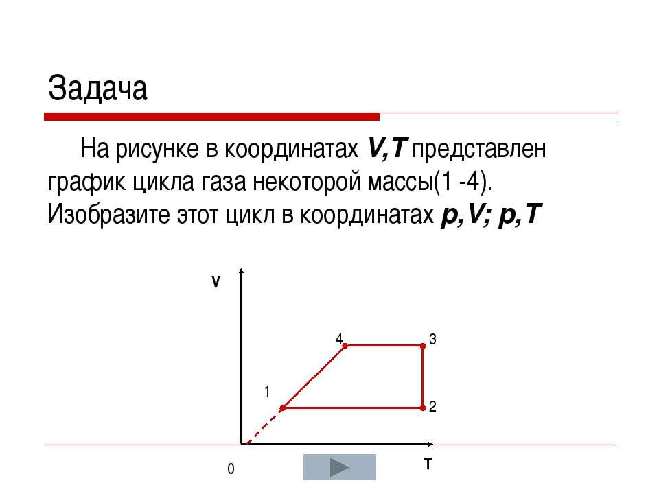 Участок 3-4 Перевод газа из состояния 3 в состояние 4 совершается при уменьше...