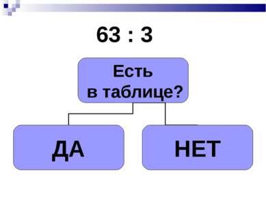 63 : 3