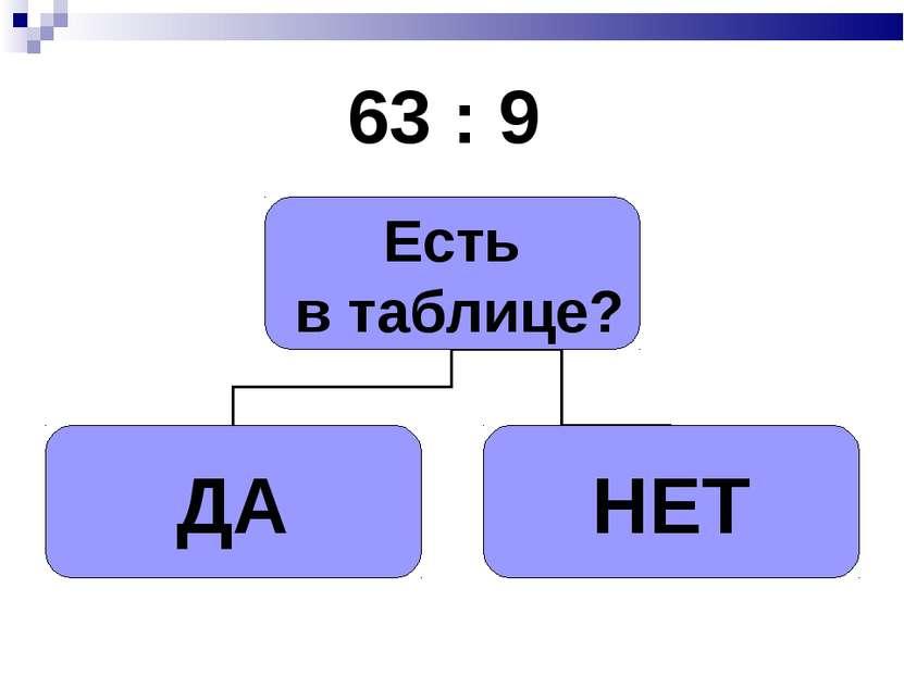 63 : 9