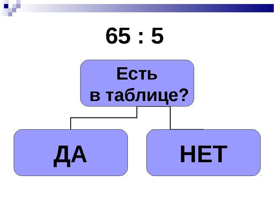 65 : 5