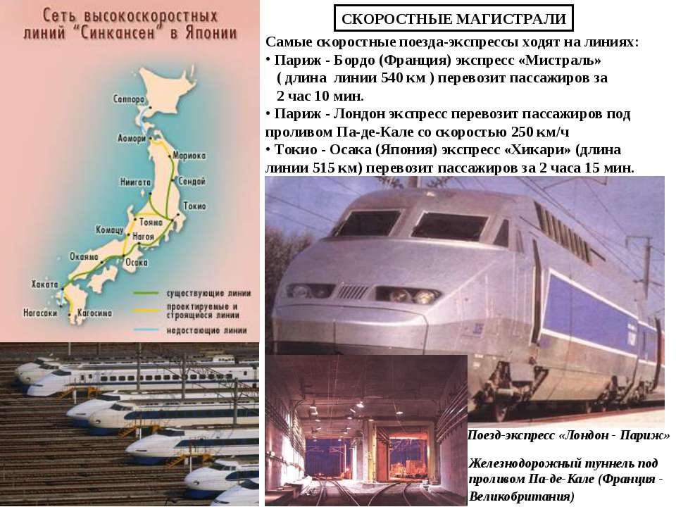 СКОРОСТНЫЕ МАГИСТРАЛИ Самые скоростные поезда-экспрессы ходят на линиях: Пари...