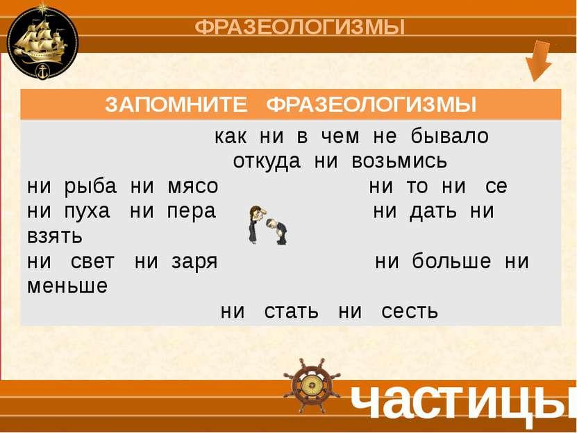частицы различайте употребление частиц НЕ и НИ- № частица НЕ частица НИ 1 Для...