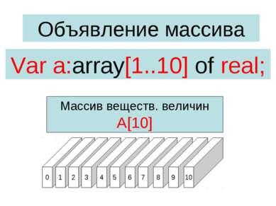 0 1 2 3 4 5 6 7 8 9 10 Массив веществ. величин А[10] Объявление массива Var a...