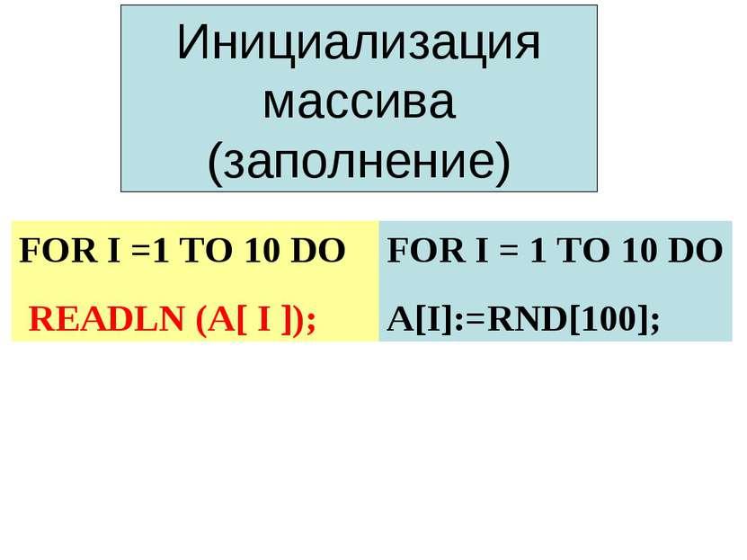 Инициализация массива (заполнение) FOR I =1 TO 10 DO READLN (A[ I ]); FOR I =...