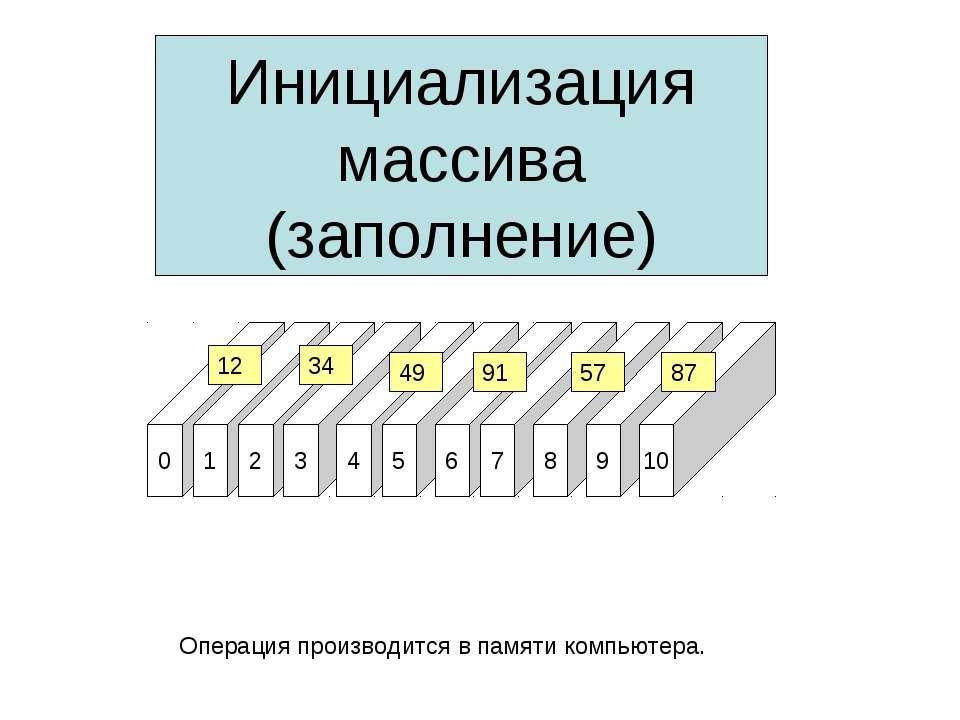 0 1 2 3 4 5 6 7 8 9 10 Инициализация массива (заполнение) 12 34 91 57 87 49 О...