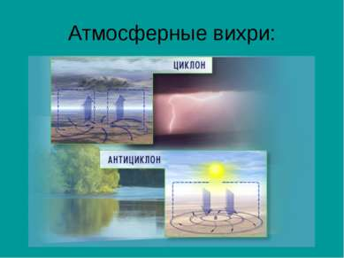 Атмосферные вихри: