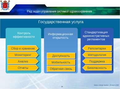 Ряд задач управления системой здравоохранения Sokos «Olimpic Garden», 26 март...