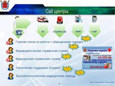 Call центры Горячая линия по работе с обращениями граждан Фармацевтическая сп...