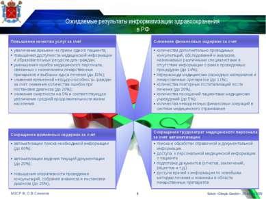 Ожидаемые результаты информатизации здравоохранения в РФ Sokos «Olimpic Garde...