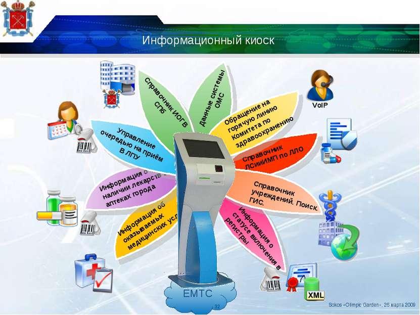 ЕМТС Информационный киоск Text Sokos «Olimpic Garden», 26 марта 2009 * Sokos ...