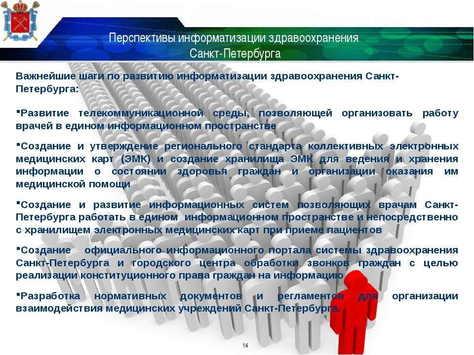 Перспективы информатизации здравоохранения Санкт-Петербурга Важнейшие шаги по...