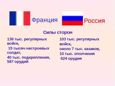 Франция Россия Силысторон 139 тыс. регулярных войск, 15 тысяч нестроевых солд...
