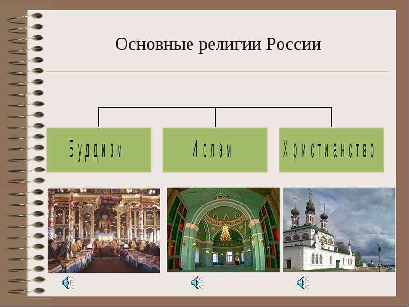 Основные религии России