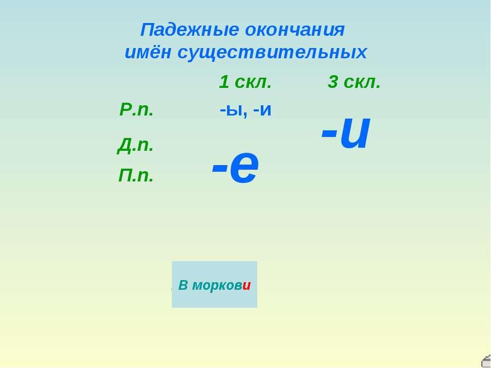 Падежные окончания имён существительных К опушк… К опушке У лошад… У лошади Н...