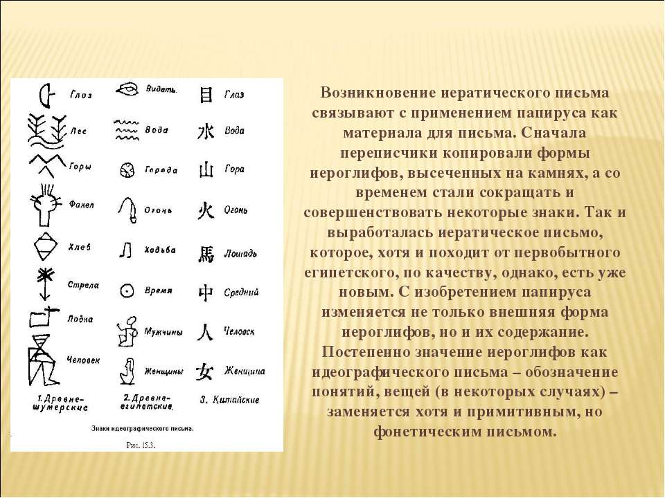 Возникновение иератического письма связывают с применением папируса как матер...
