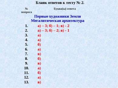 Бланк ответов к тесту № 2. № вопроса Буква(ы) ответа Первые художники Земли М...