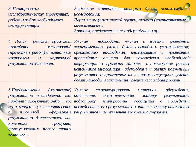 3. Планирование исследовательских (проектных) работ и выбор необходимого инст...