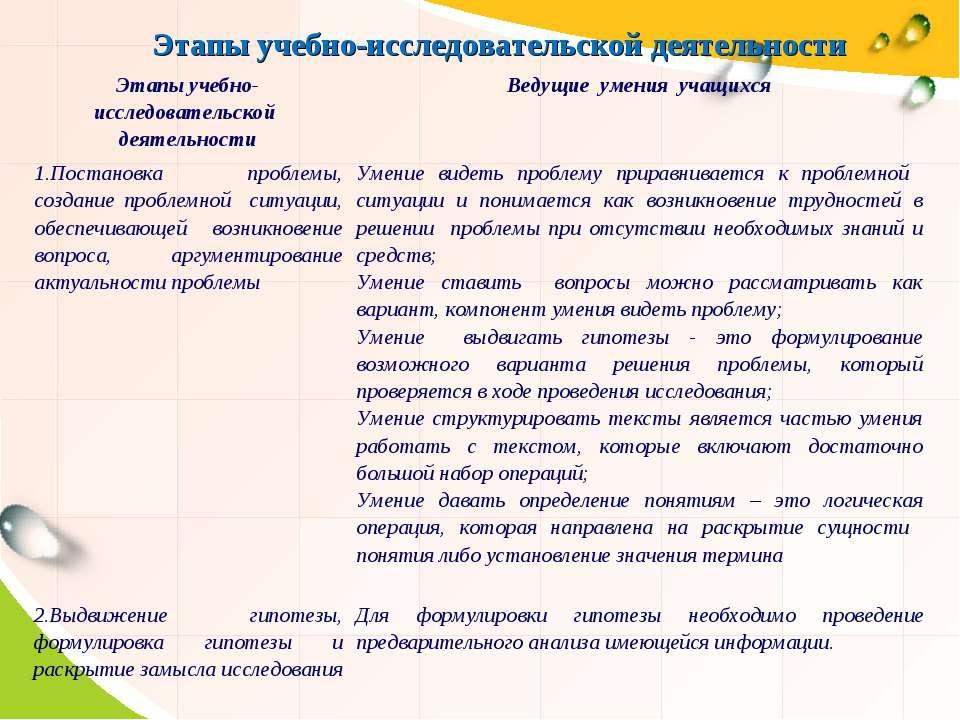 Этапы учебно-исследовательской деятельности Этапы учебно- исследовательской д...