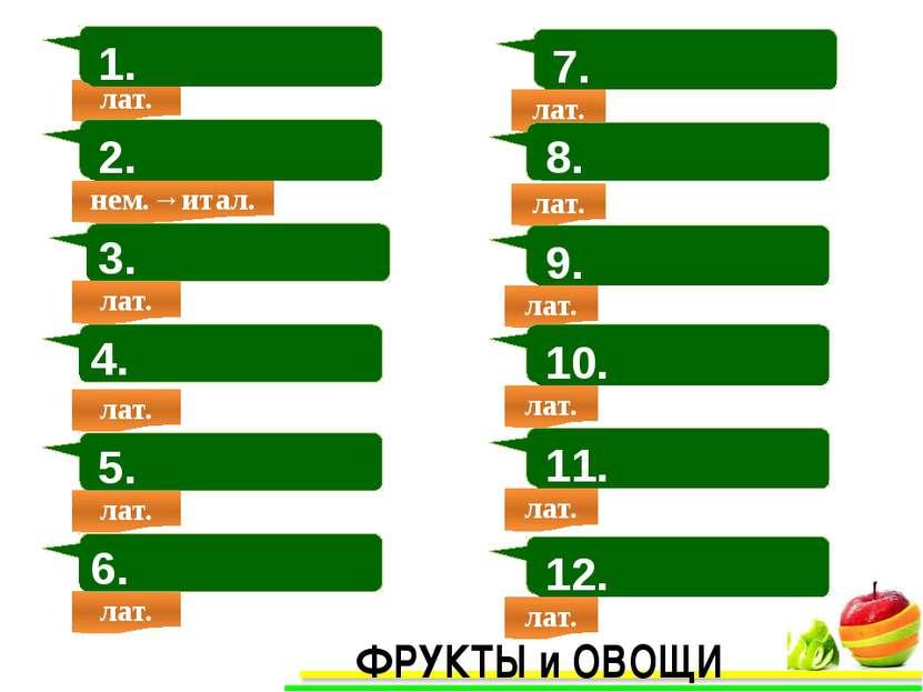 Выдвинем гипотезы Предположим, что в русском языке нет заимствованных слов… В...
