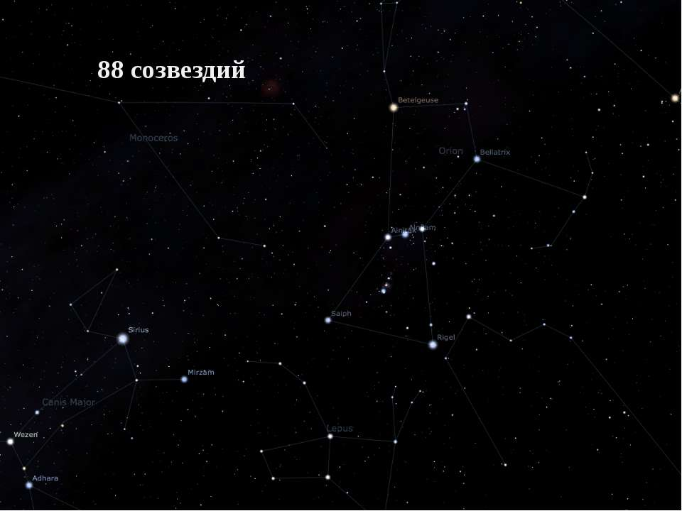 88 созвездий