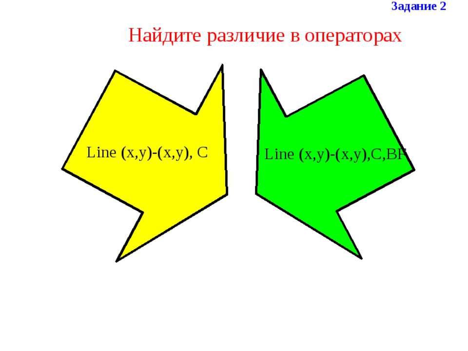 Найдите различие в операторах Задание 2 Line (x,y)-(x,y), C Line (x,y)-(x,y),...