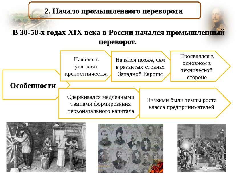 2. Начало промышленного переворота В 30-50-х годах XIX века в России начался ...