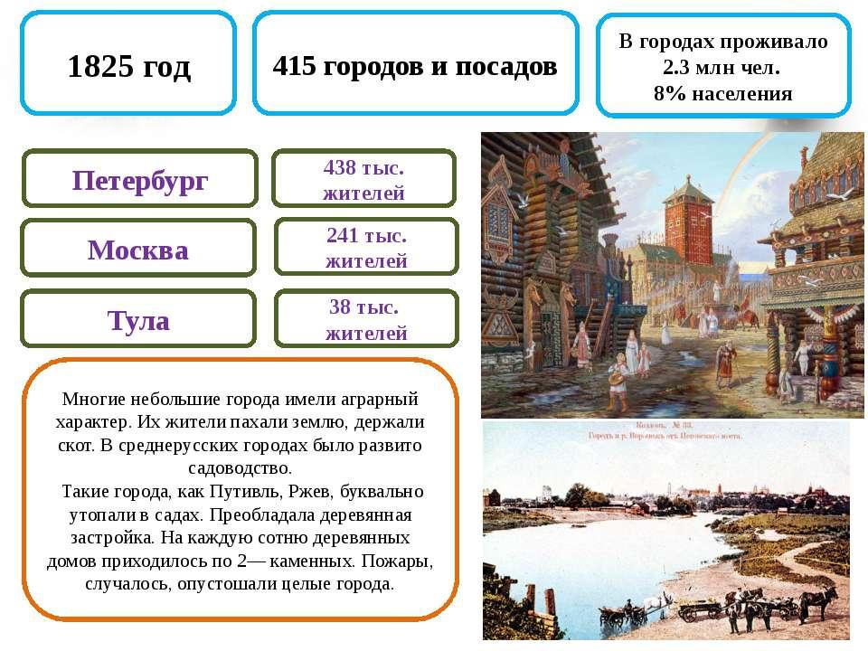 Многие небольшие города имели аграрный характер. Их жители пахали землю, держ...