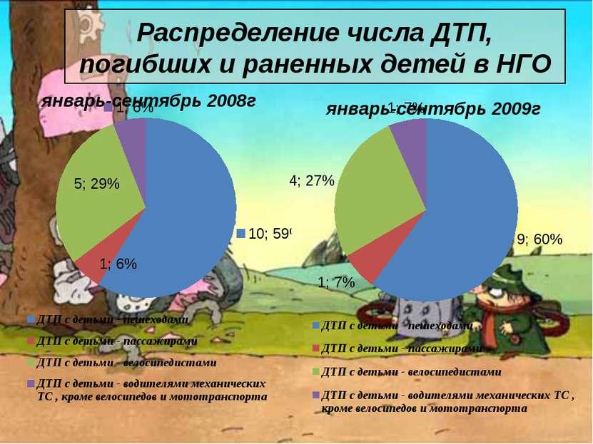 Распределение числа ДТП, погибших и раненных детей в НГО