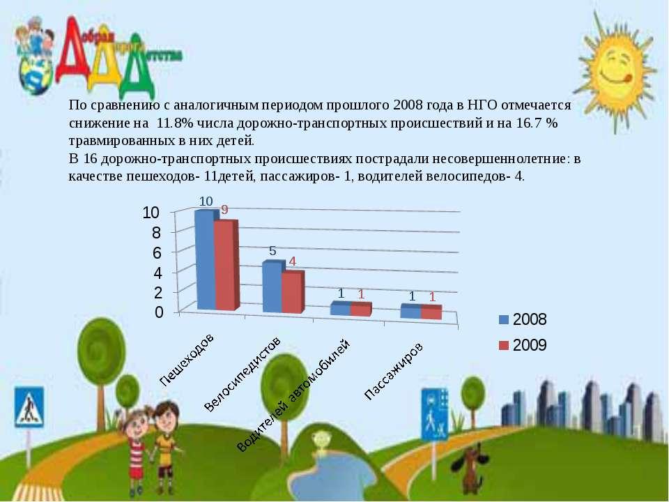 По сравнению с аналогичным периодом прошлого 2008 года в НГО отмечается сниже...