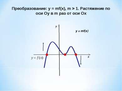 Преобразование: у = mf(x), m > 1. Растяжение по оси Оу в m раз от оси Ох x y ...