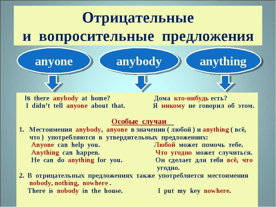 Отрицательные и вопросительные предложения anyone anybody anything Is there a...