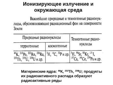 Ионизирующее излучение и окружающая среда Материнские ядра: 40К, 232Th, 238U;...