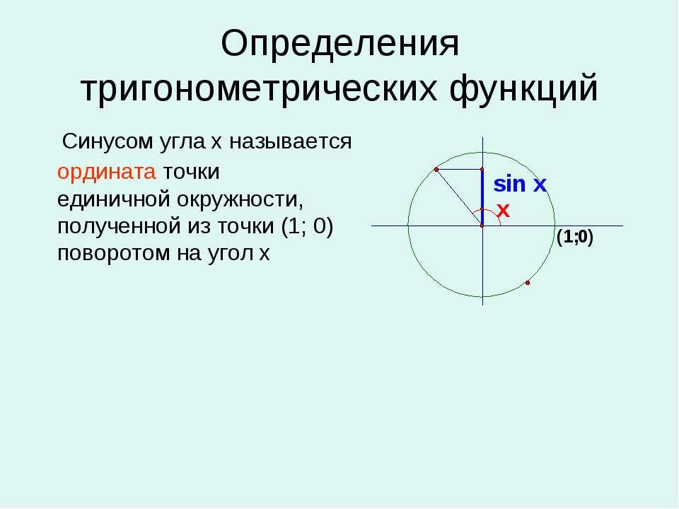 Определения тригонометрических функций Синусом угла х называется ордината точ...