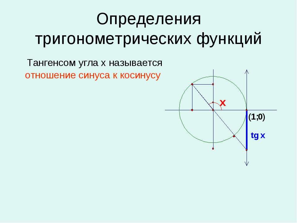 Определения тригонометрических функций Тангенсом угла х называется отношение ...