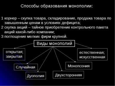 Способы образования монополии: 1 корнер – скупка товара, складирование, прода...