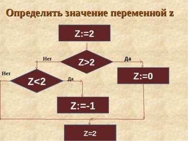 Определить значение переменной z Z:=2 Z:=-1 Вывод Z Z:=0 Z>2 Z
