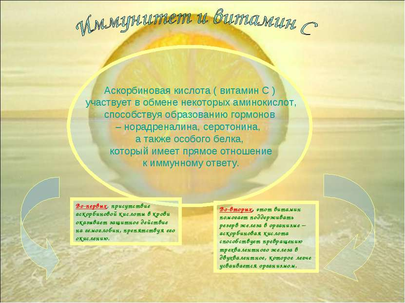 Аскорбиновая кислота ( витамин С ) участвует в обмене некоторых аминокислот, ...