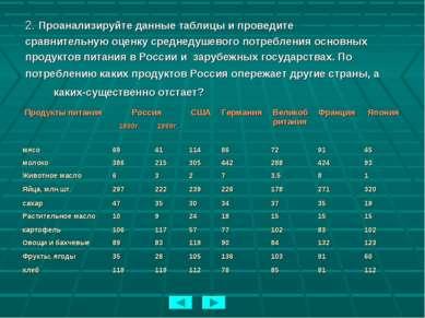 2. Проанализируйте данные таблицы и проведите сравнительную оценку среднедуше...