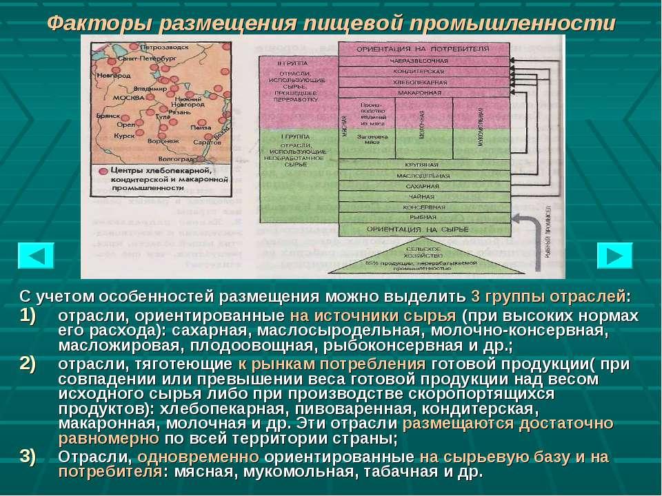 Факторы размещения пищевой промышленности С учетом особенностей размещения мо...