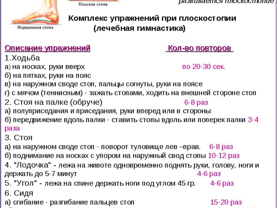 Комплекс упражнений при плоскостопии (лечебная гимнастика) Описание упражнени...
