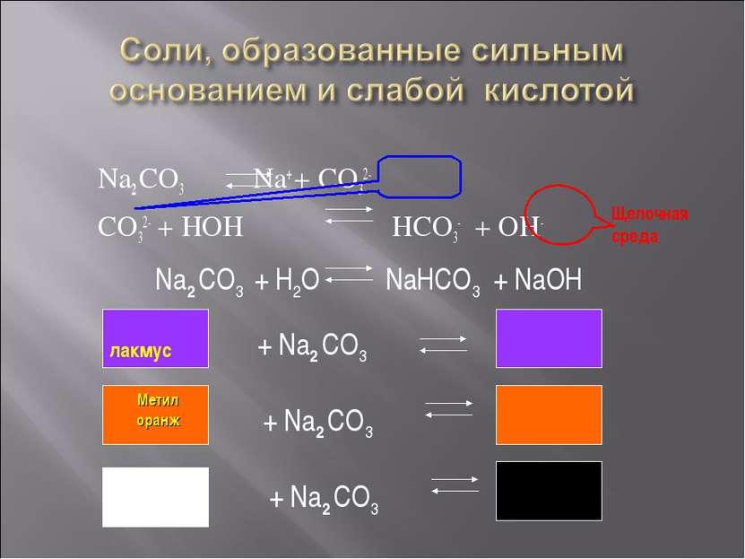 Na2 CO3 Na+ + CO32- CO32- + HOH HCO3- + OH- Щелочная среда Na2 CO3 + H2O NaHC...