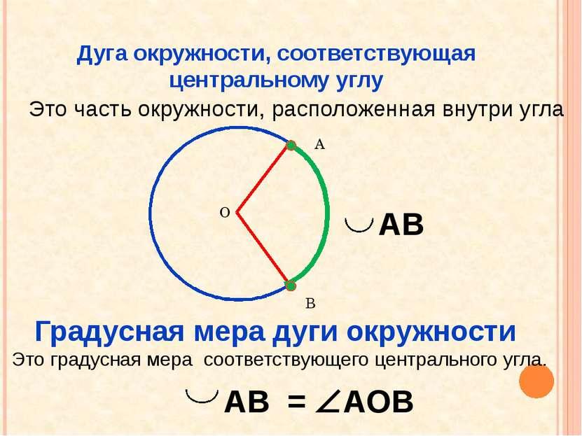 Дуга окружности, соответствующая центральному углу Это часть окружности, расп...