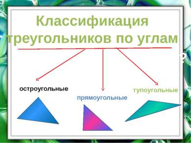 Как можно классифицировать треугольники по углам? Классификация треугольников...